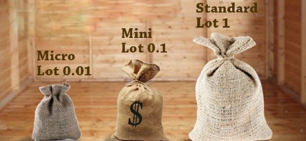 what is lot sizes in forex - micro lot - mini lot - standart lot
