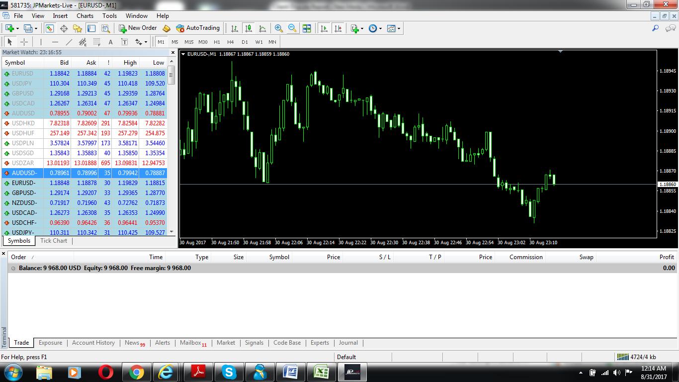 jp markets minimum deposit
