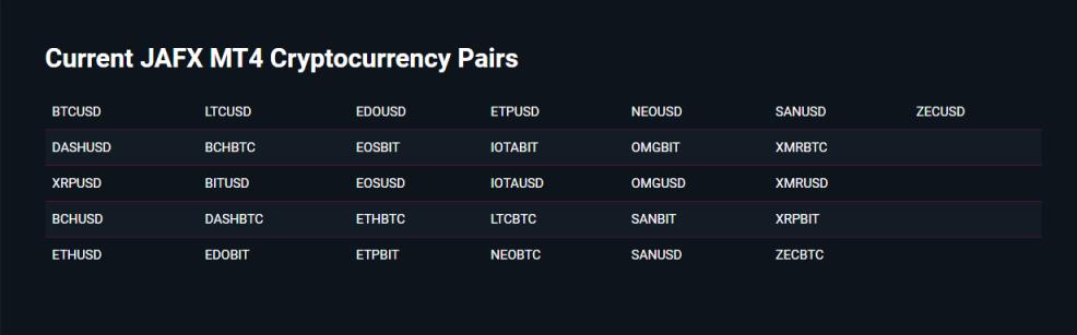jafx cryptocurrencies
