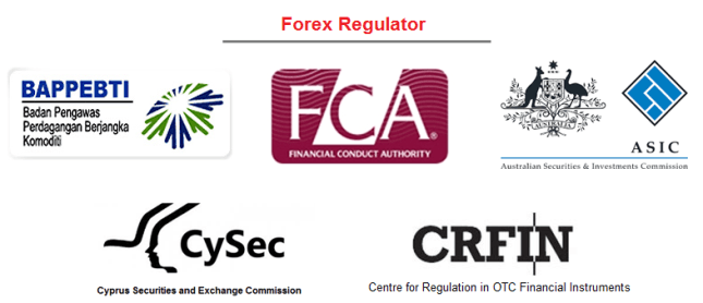 cysec fca regulation broker