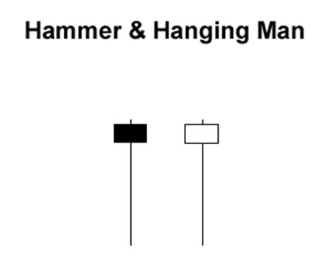 hammer hanging man
