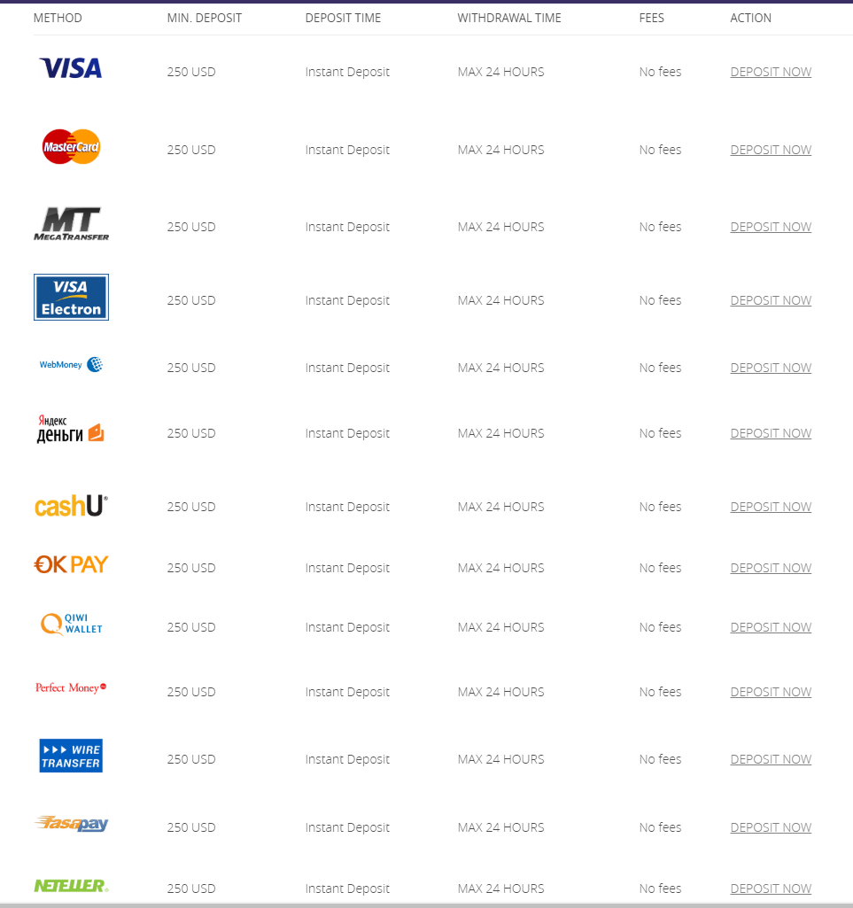 forexgrand withdrawal