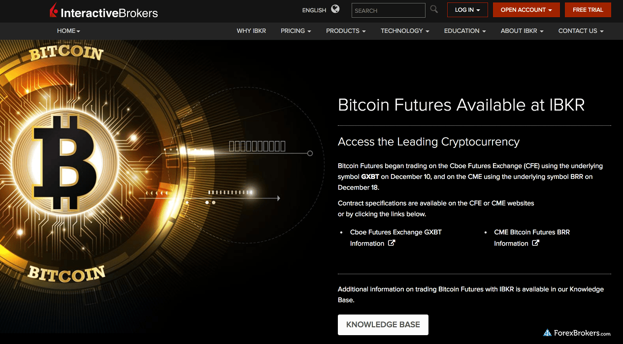 Interactive brokers bitcoin