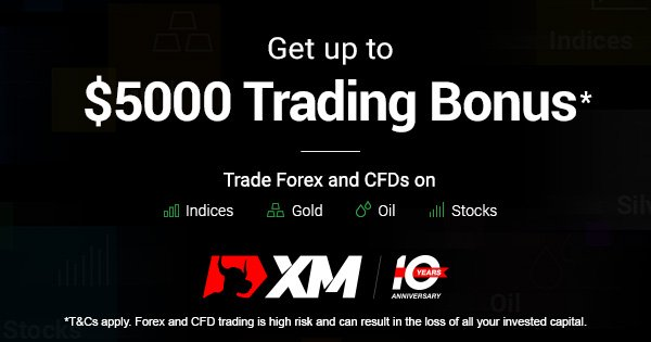 Xm Forex Review Check Out Xm No Deposit Bonus And Account Types