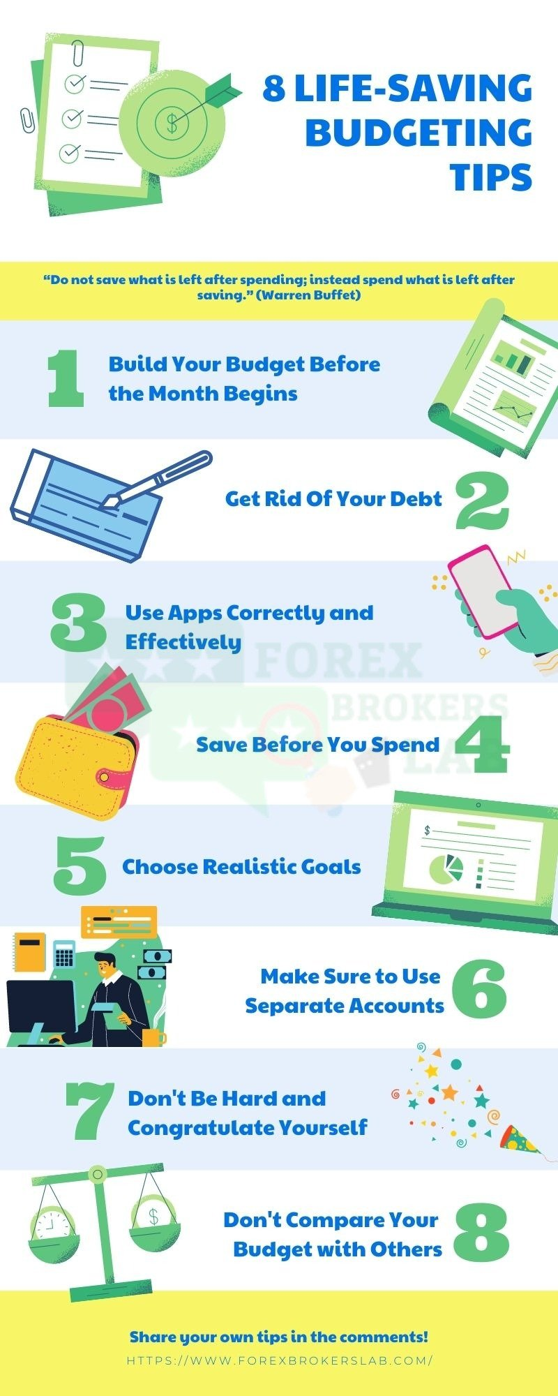 Best Budgeting Tips